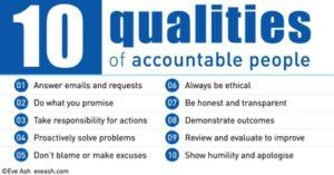 Accountability rgpd 2018
